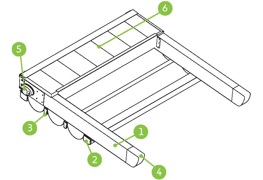 Τεχνικά Χαρακτηριστικά Magna