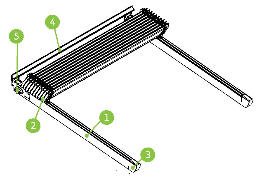 Τεχνικά Χαρακτηριστικά Persa